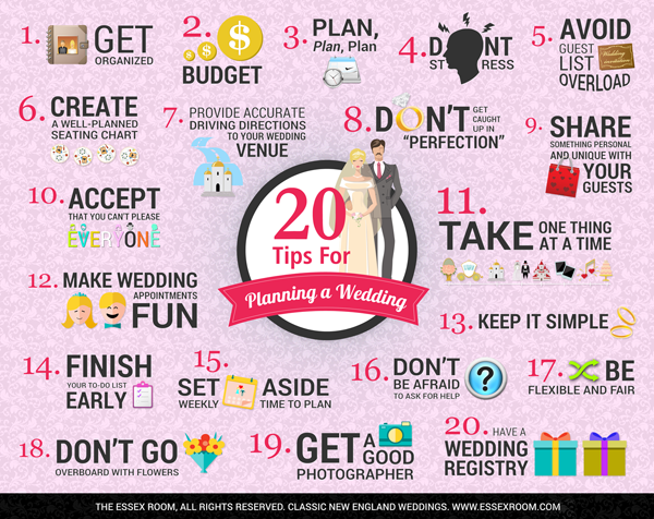 20 Wedding Planning Tips Infographic - The Essex Room